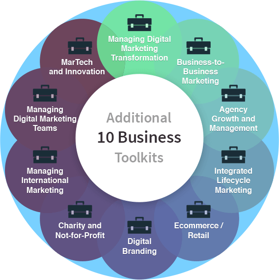 Business toolkits image