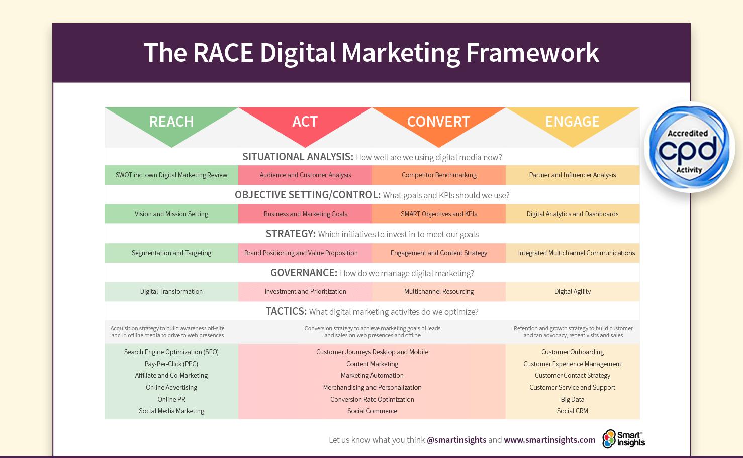 RACE framework diagram