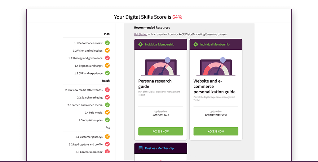 Personalized learning Plan screenshot showing digital score