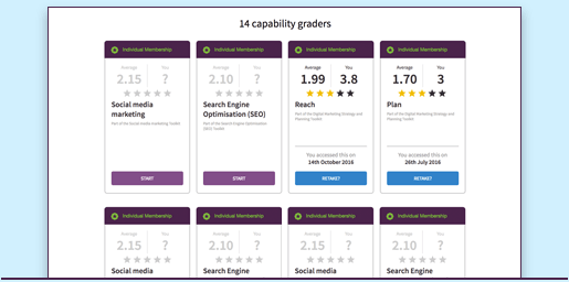 Capability Grader screenshot