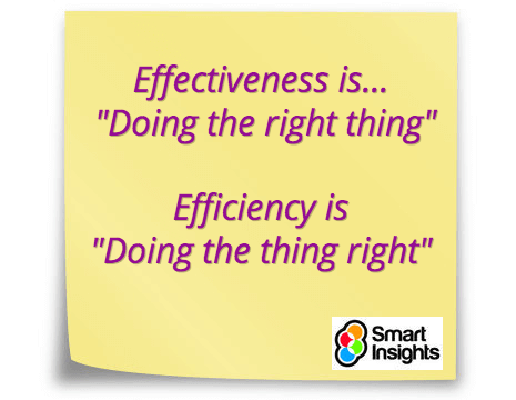 efficiency-vs-effectiveness