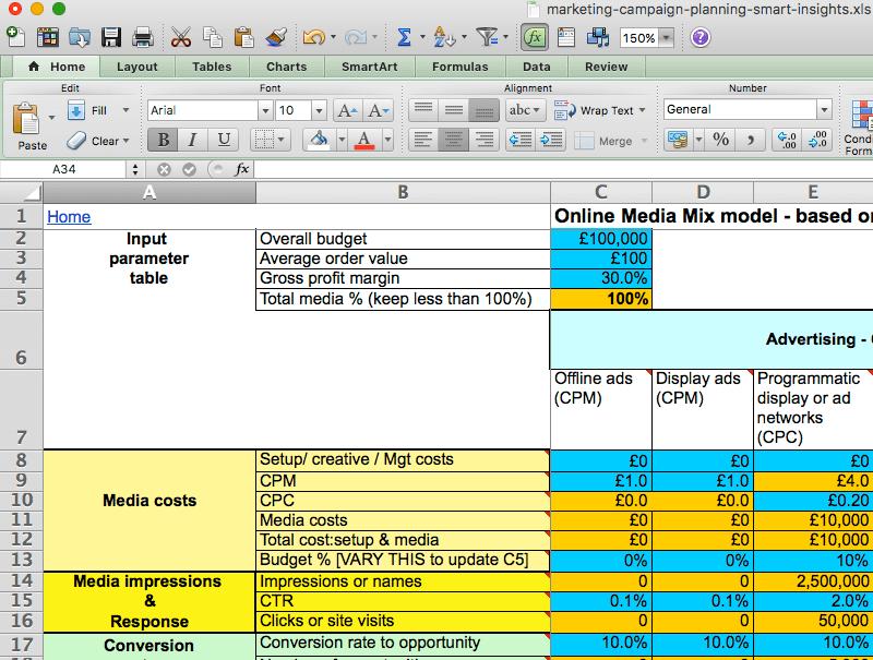 Digital marketing planning spreadsheet