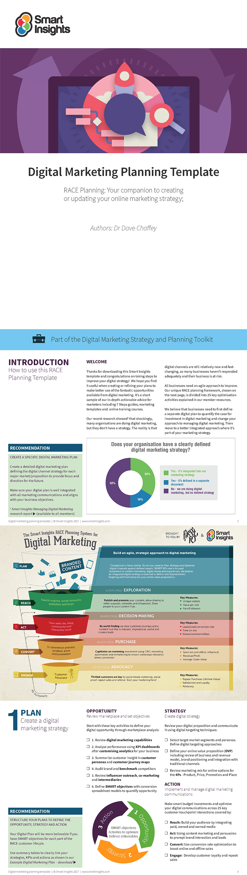 promotional strategy template - free digital marketing plan template smart insights