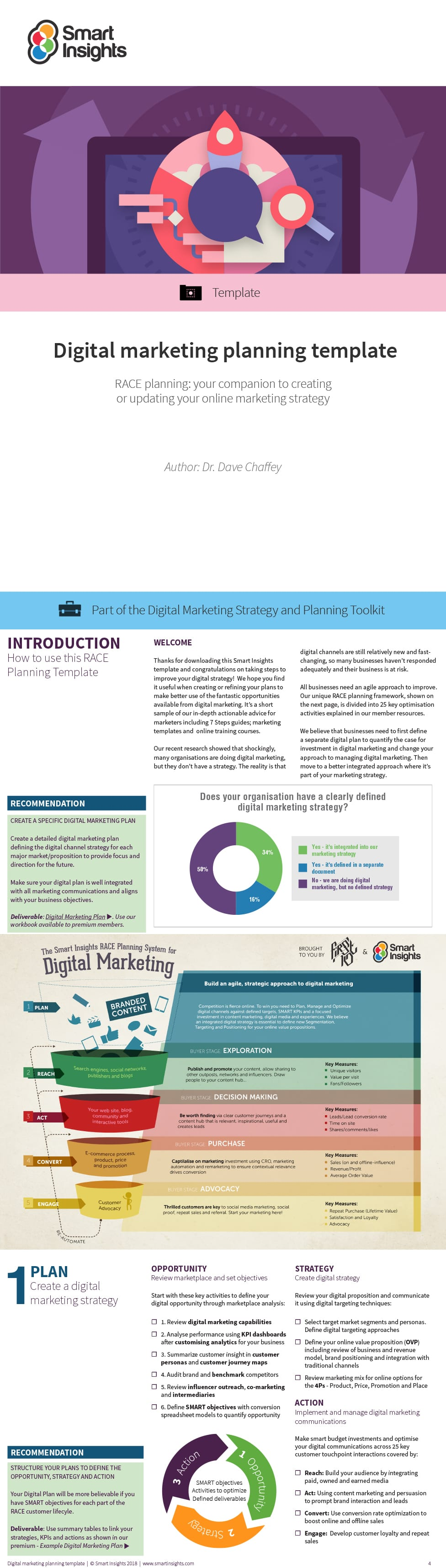 free digital marketing plan template smart insights