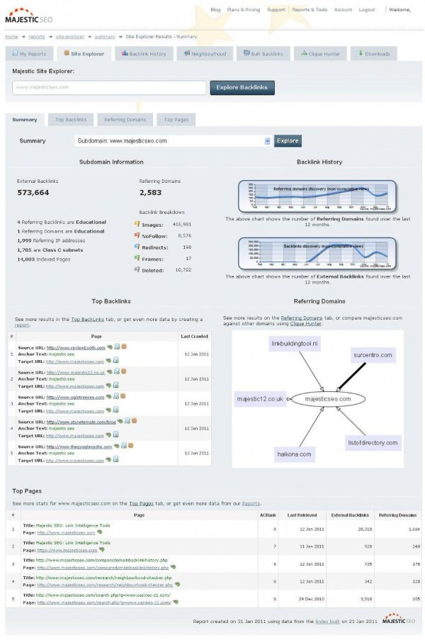Majestic SEO Site Explorer - How does it compare? - Smart Insights Digital Marketing Advice