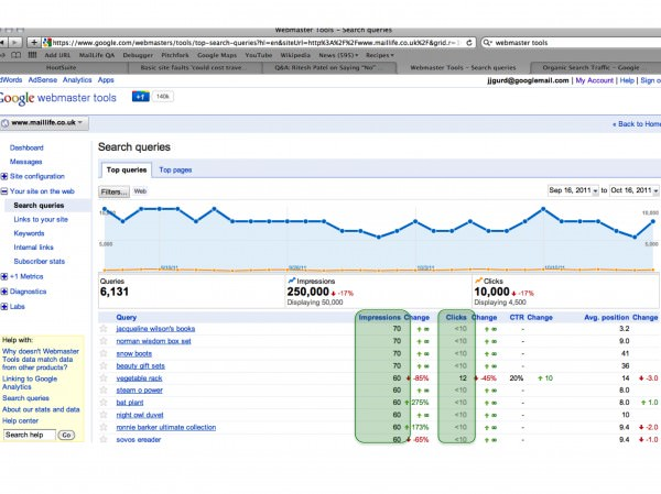 Google Webmaster Tools keyword data
