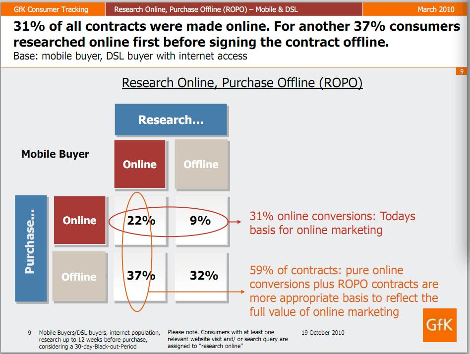 Purchase Cefdinir Brand Online