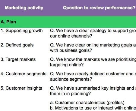marketing plan components