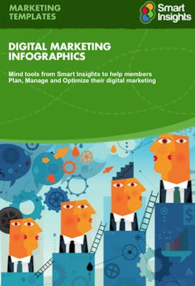 digital-marketing-infographics