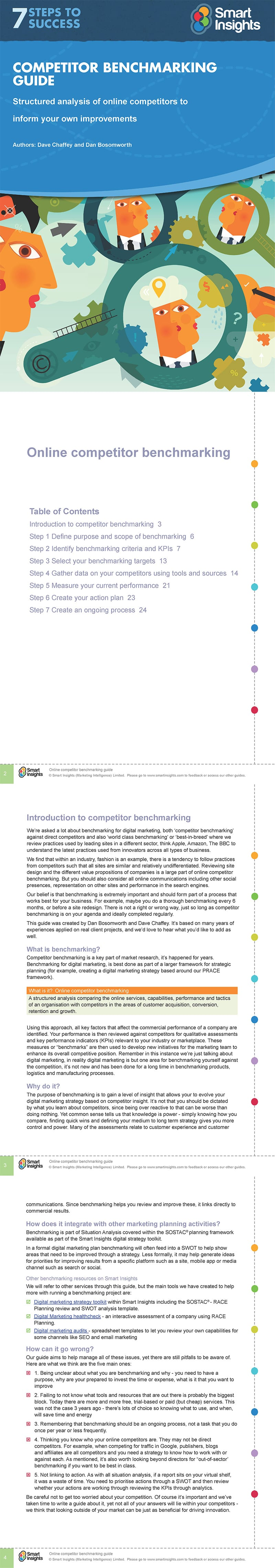 Competitor benchmarking guide