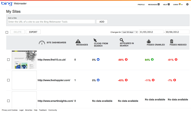 Bing Webmaster Tools Dashboard   Smart Insights