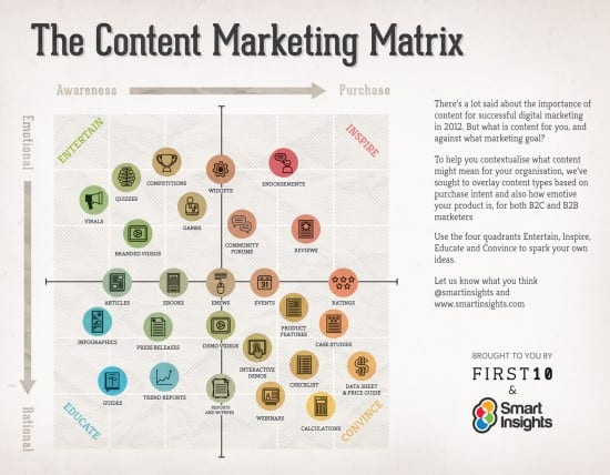 content-matrix-final-WEB