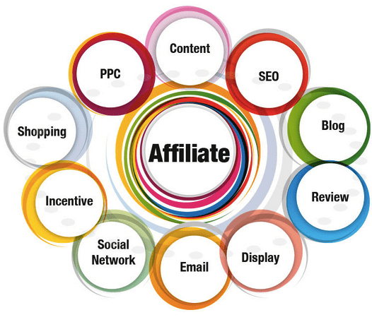Affiliate marketing 2013