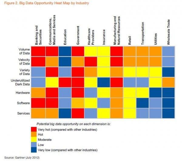 big data how to start