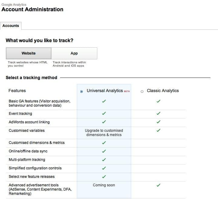 Google Analytics vs Universal Analytics