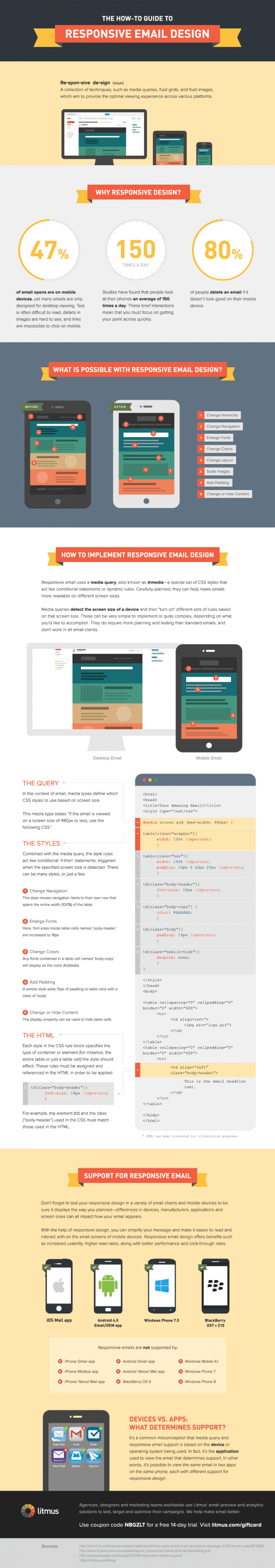 responsive-email-design