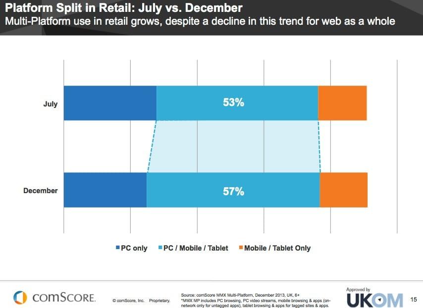 Split-mobile-desktop-retail