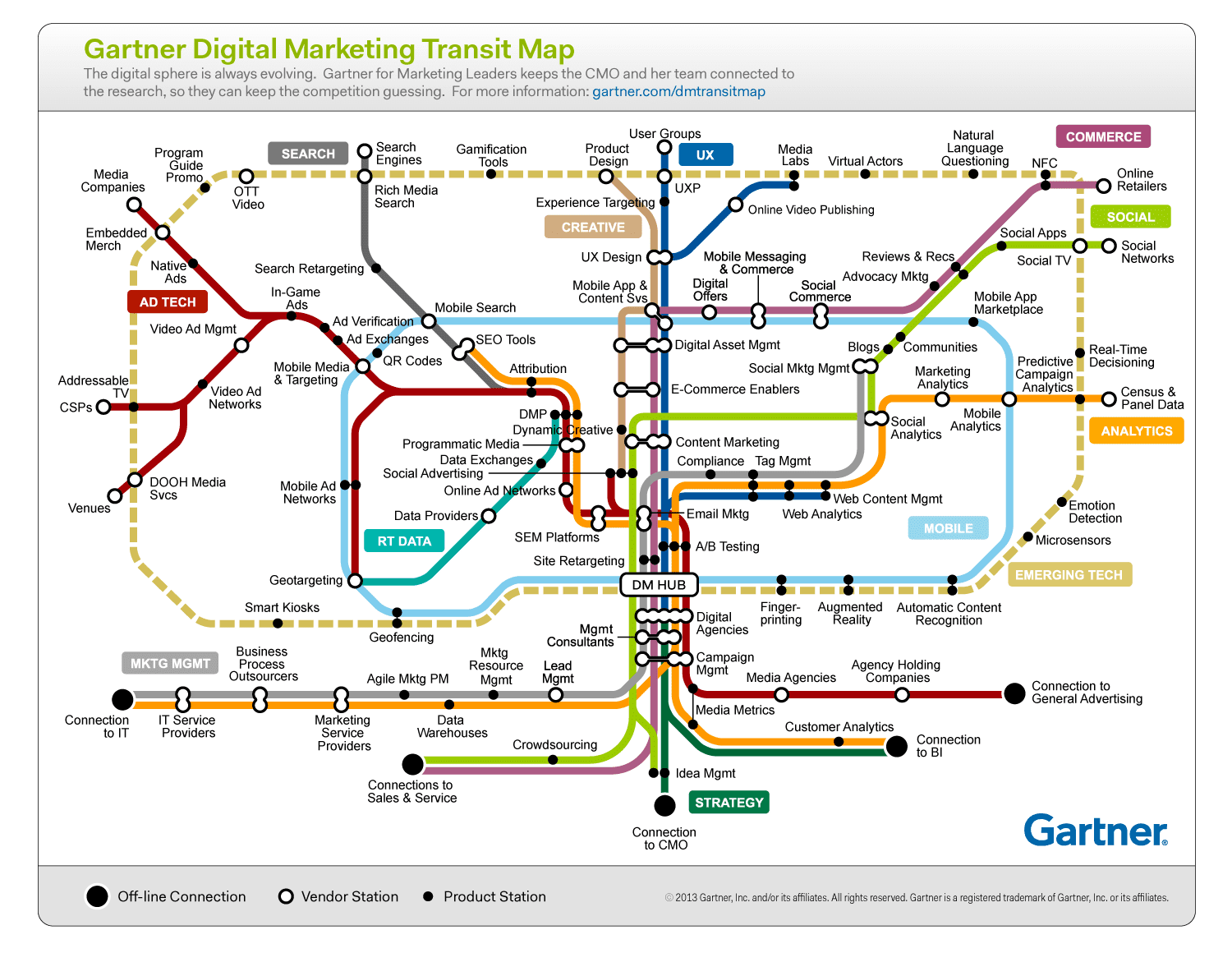 A New Digital Marketing Map Smart Insights