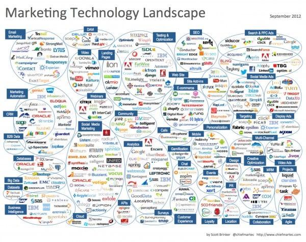 marketing-insight-tools