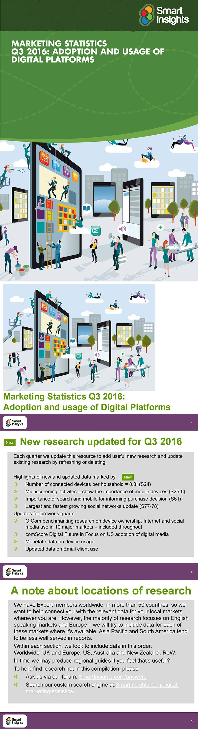 Q1 2017 Online Marketing Statistics Compilation – Adoption and Usage of Digital Platforms
