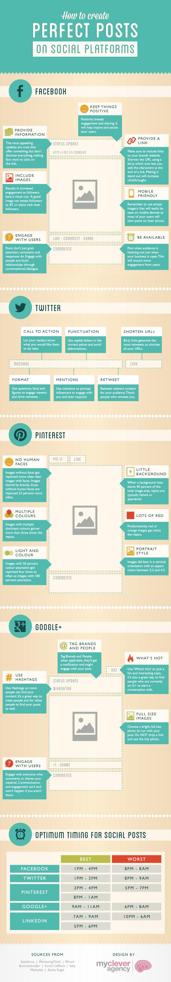 PerfectsocialmediaPost-Infographic