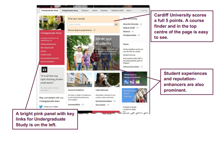 The Best Uk University Website For Ux Is Smart Insights