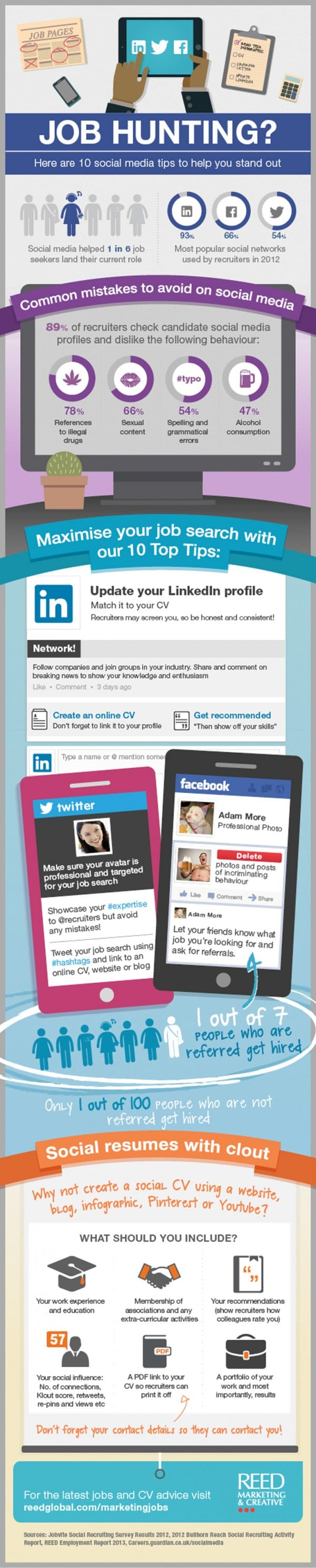 10 tips to improve your social network profile to win your