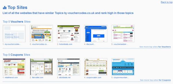 Similarsites.com