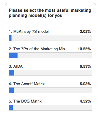 Marketing-models-poll