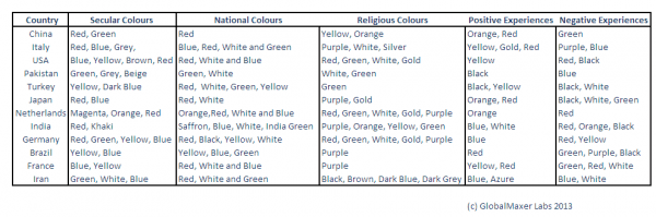 culturalcoloursasociation