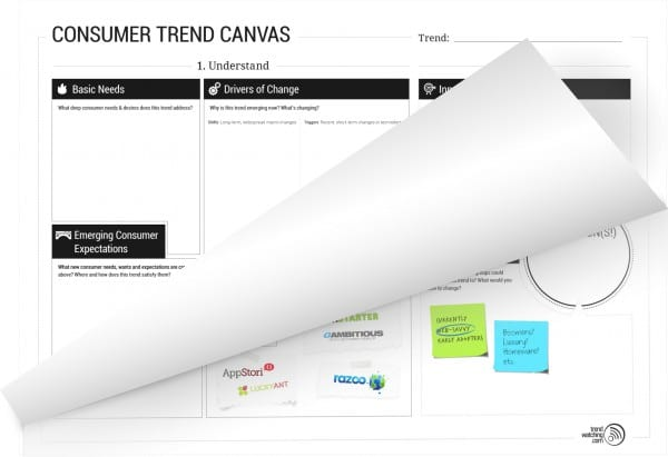 Trend Canvas