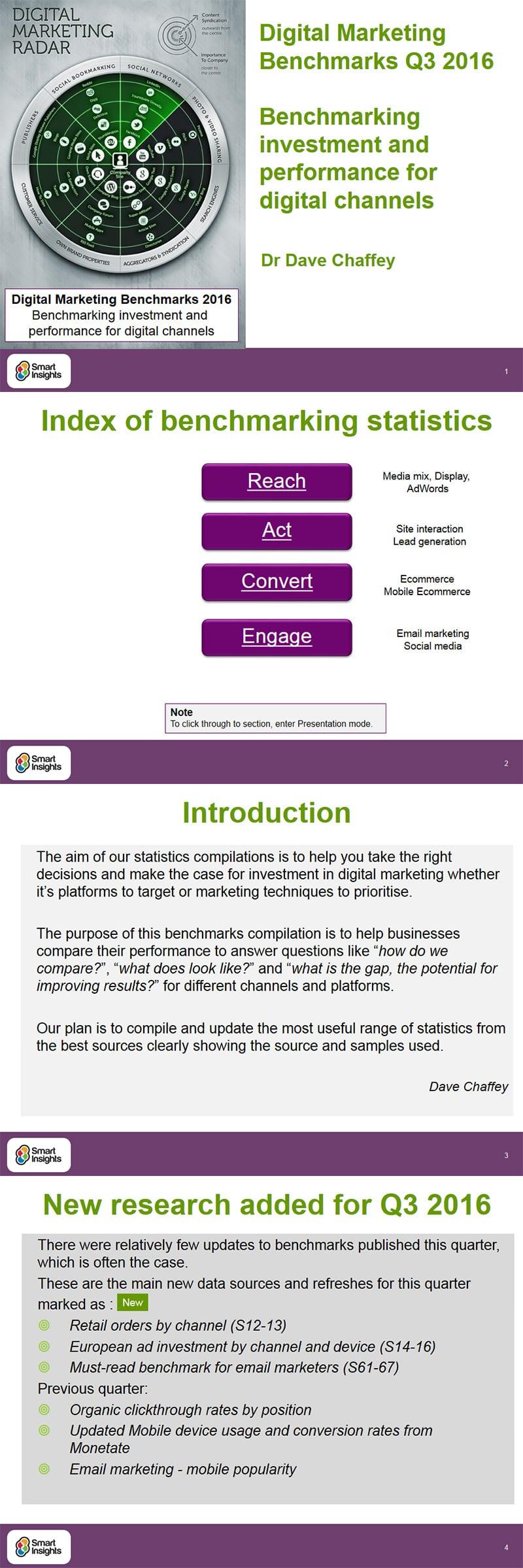 Q1 2017 Online Marketing Benchmarks statistics compilation