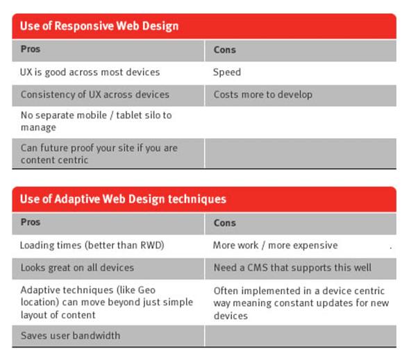 responsivewebdesign1