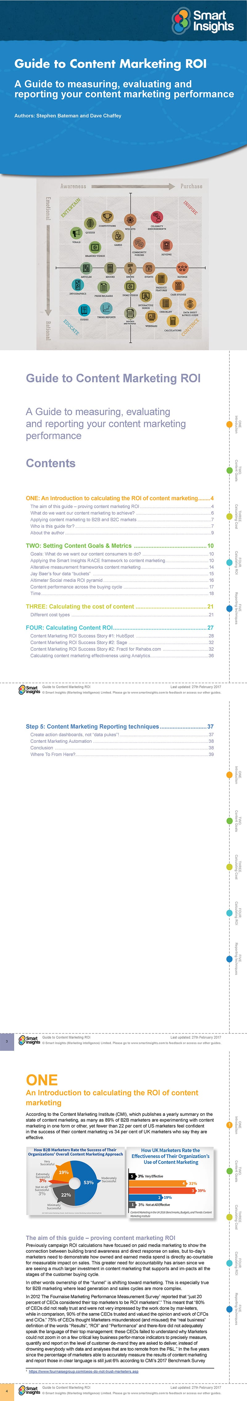 Evaluating Content Marketing ROI Guide