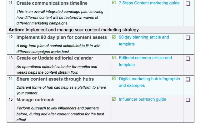 Managing Content Marketing Checklist