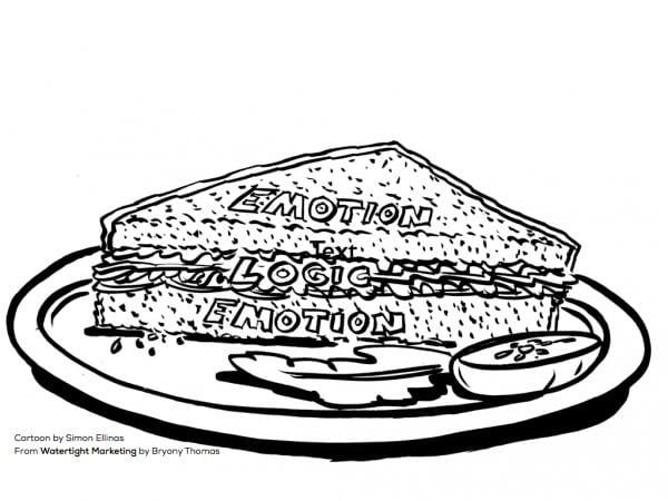 The Logic Sandwich