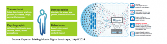 Mosaic channels