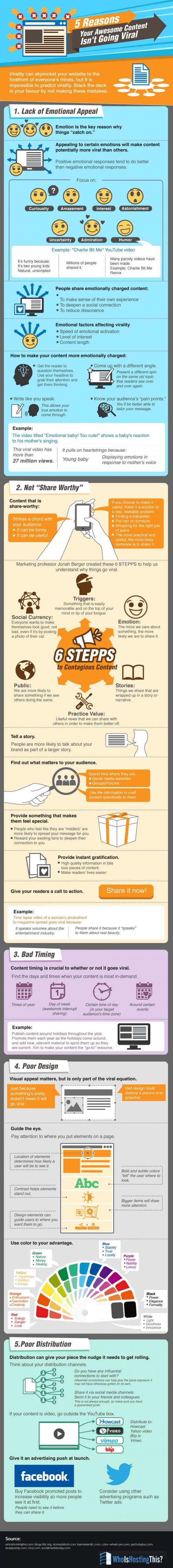 Infographic - ideas to make content viral