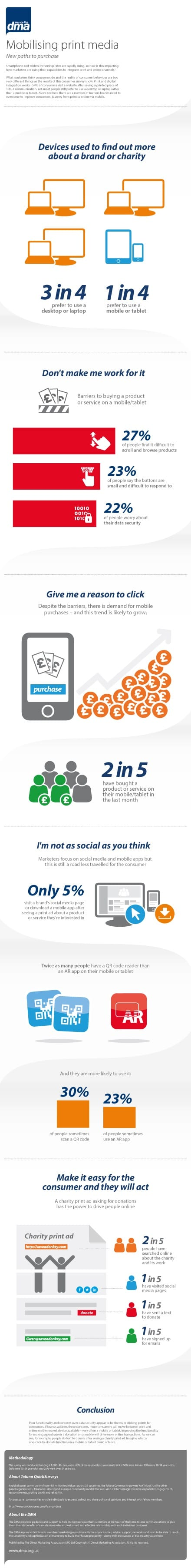dmaMobile-door-drop-infographic-