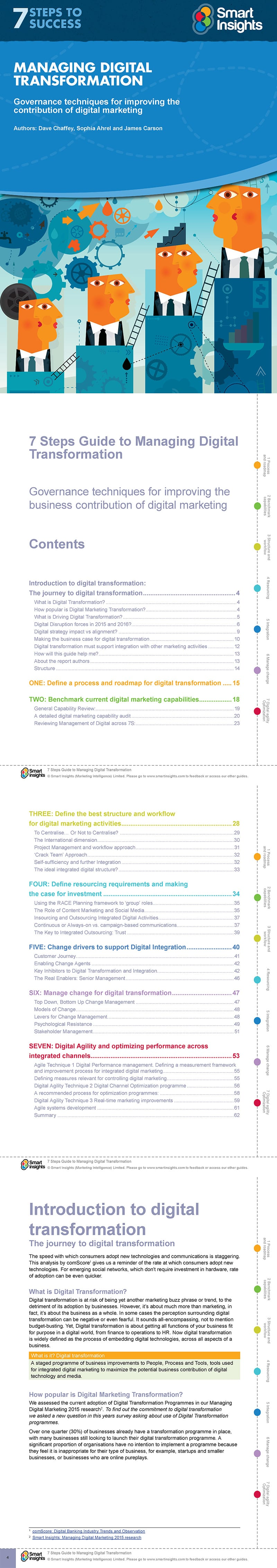 Managing Digital Transformation Guide