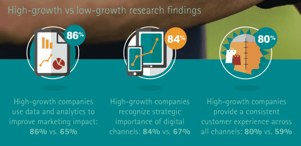 Accenture-CMO-Insights-2014-pdf_pdf__page_8_of_20_