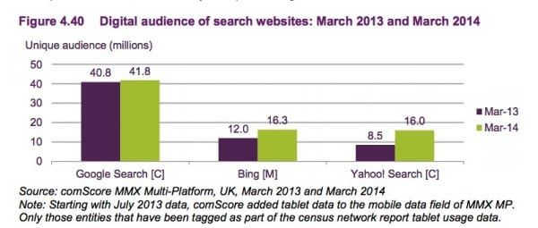 4.40 search usage sites