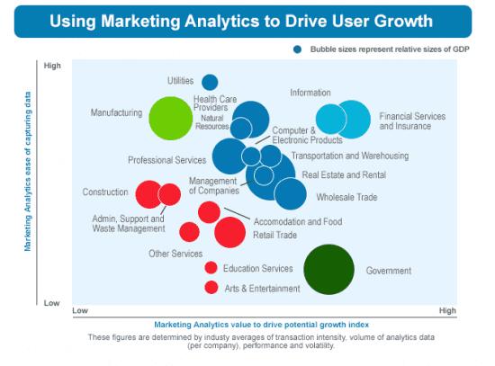 marketinganalyticsdrivegrowth