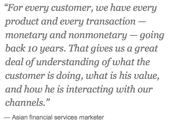 Image from Forrester & MediaMath Report