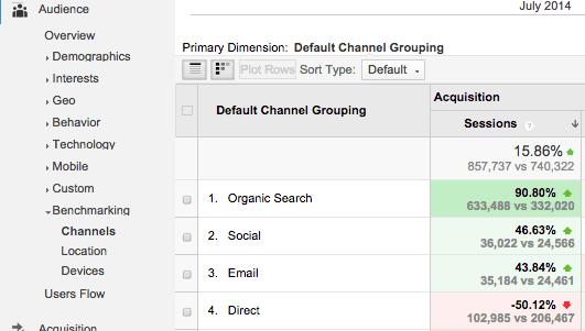 Google-Analytics-benchmarking2