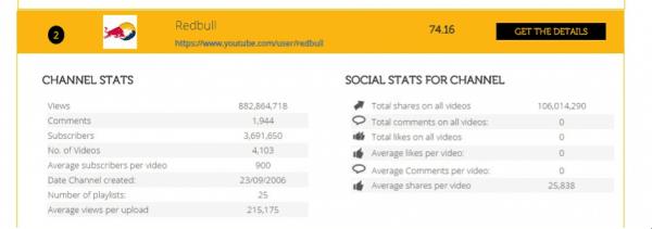 MWP video marketing comparison tool image 3