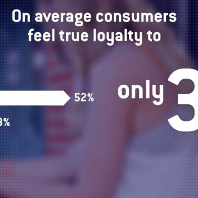 Berkeley_brand loyalty_5
