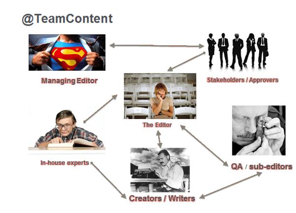 contentmarketingteam