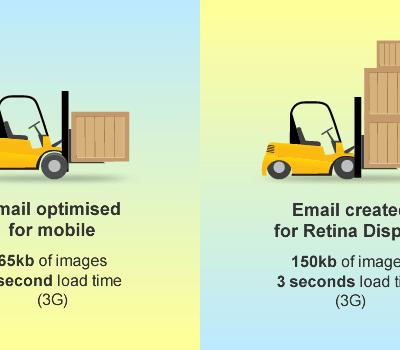 load-times-forklifts