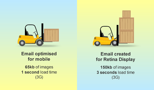 load-times-forklifts